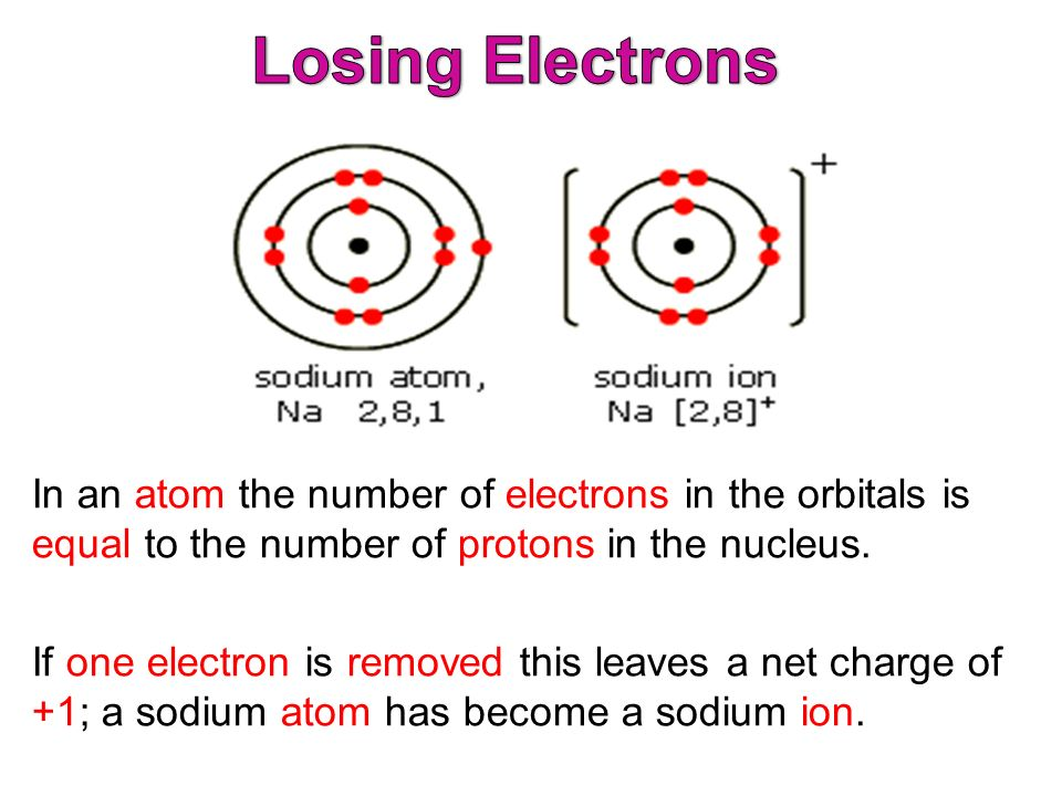 how to find the number of electrons in an ion