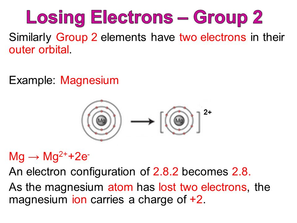 Magnesium atomic structure diagram 100 images chapter 9 br magnesium atomic structure diagram electronic configuration of an atom ppt video online download magnesium atomic structure ccuart Image collections