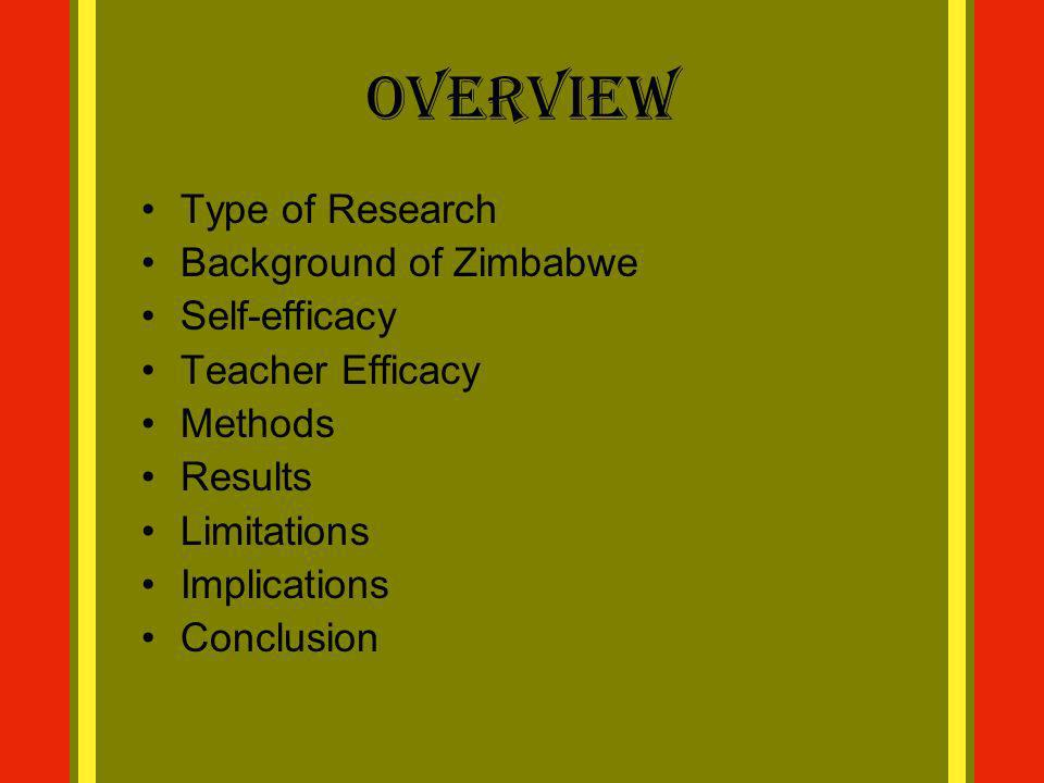 Overview Type of Research Background of Zimbabwe Self-efficacy