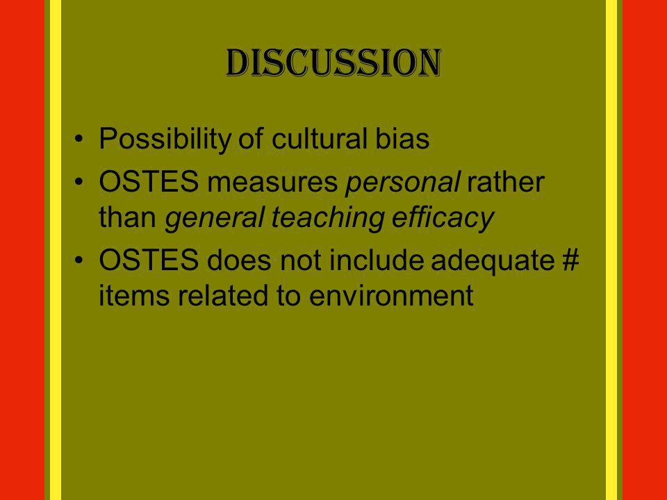 Discussion Possibility of cultural bias