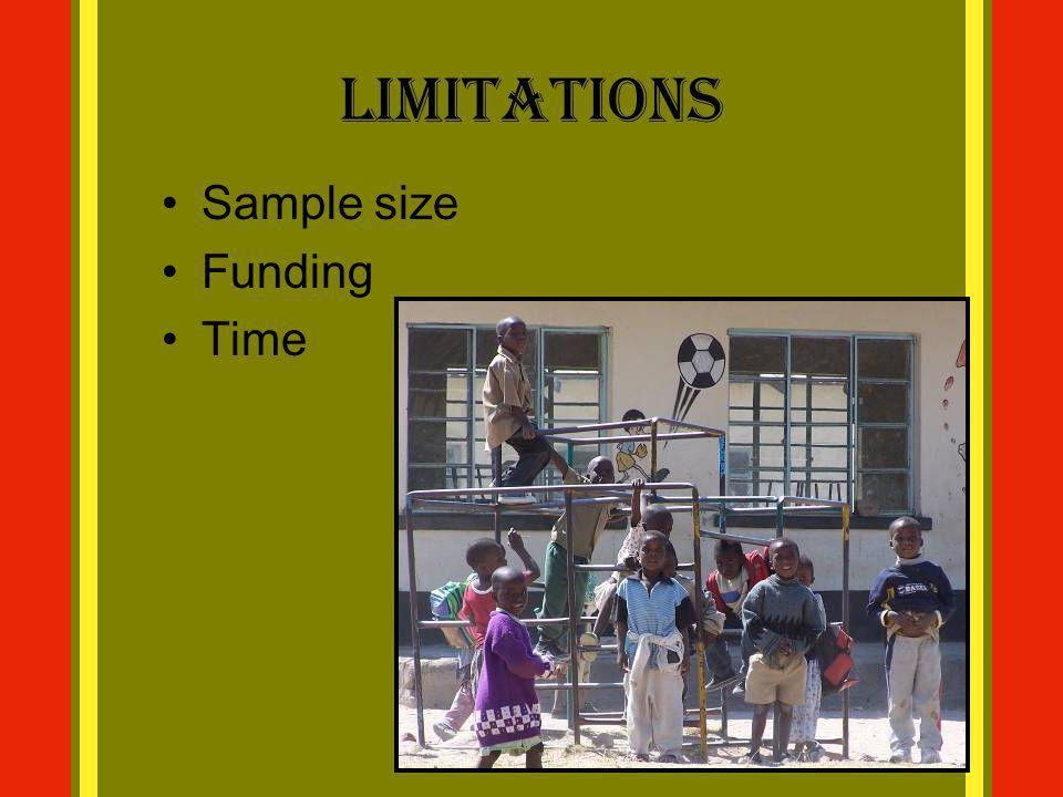 Limitations Sample size Funding Time