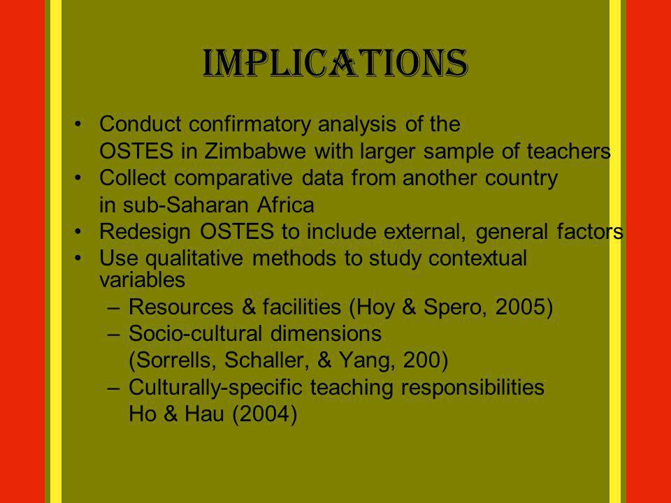 Implications Conduct confirmatory analysis of the