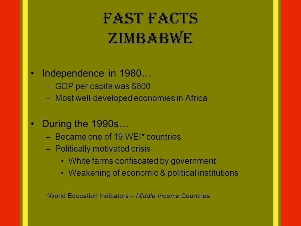 Fast Facts Zimbabwe Independence in 1980… During the 1990s…
