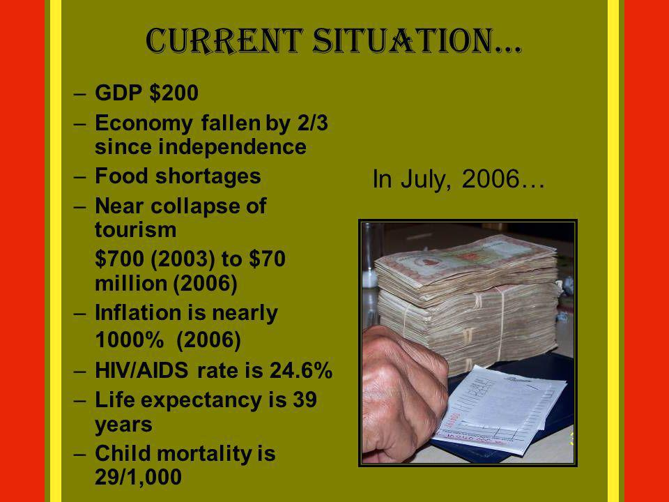 Current situation… In July, 2006… GDP $200