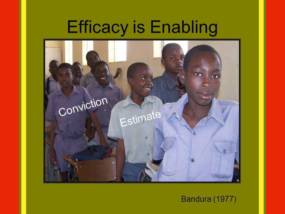 Efficacy is Enabling Conviction Estimate Bandura (1977)