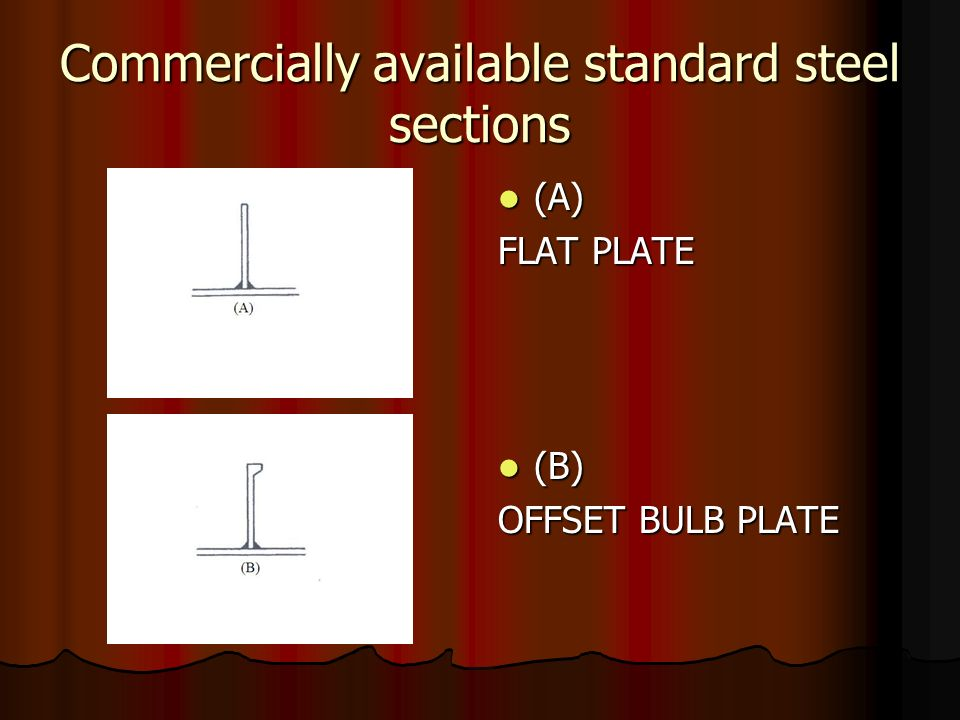 Commercially available standard steel sections