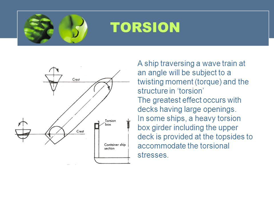 TORSION A ship traversing a wave train at an angle will be subject to a twisting moment (torque) and the structure in 'torsion'