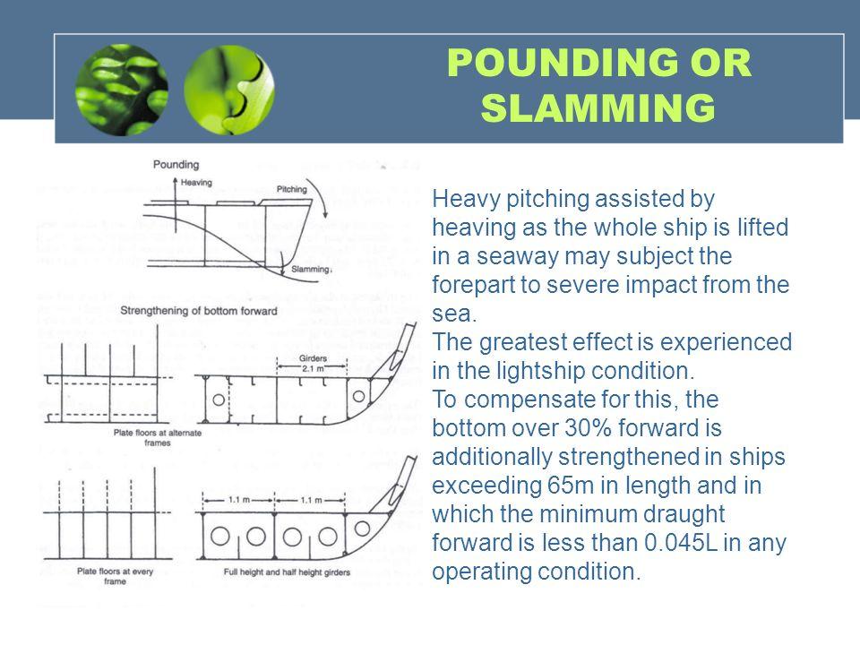 POUNDING OR SLAMMING