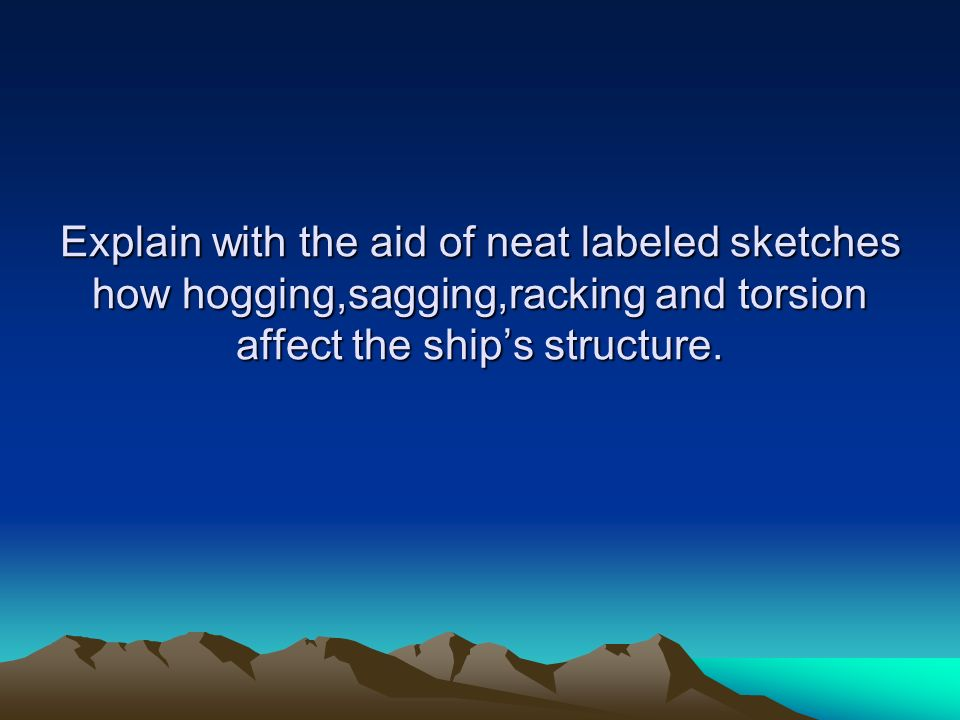 Explain with the aid of neat labeled sketches how hogging,sagging,racking and torsion affect the ship's structure.