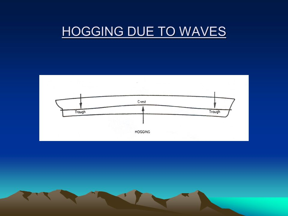 HOGGING DUE TO WAVES