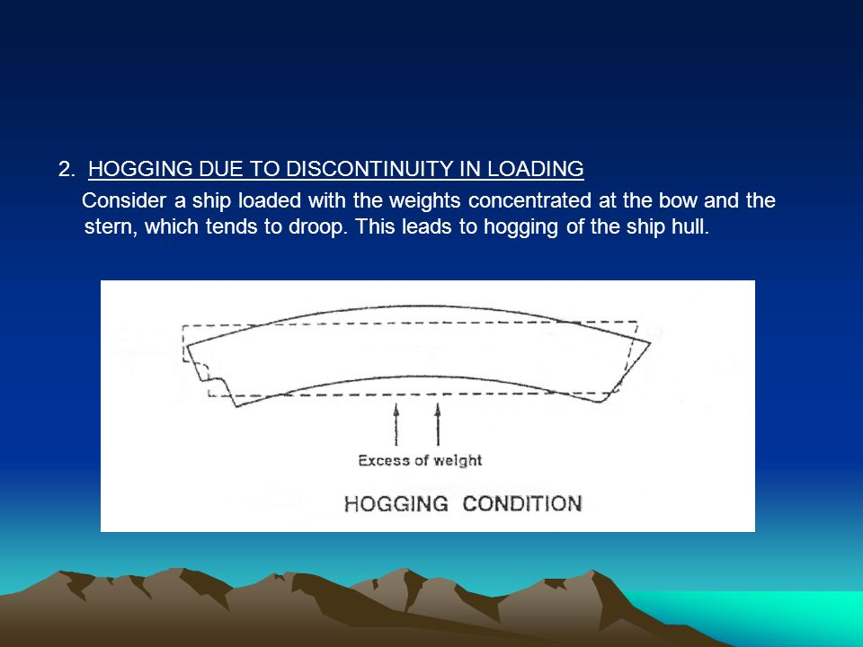 2. HOGGING DUE TO DISCONTINUITY IN LOADING