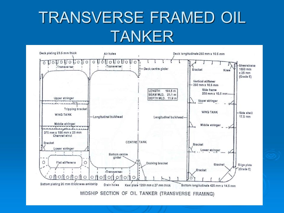 TRANSVERSE FRAMED OIL TANKER