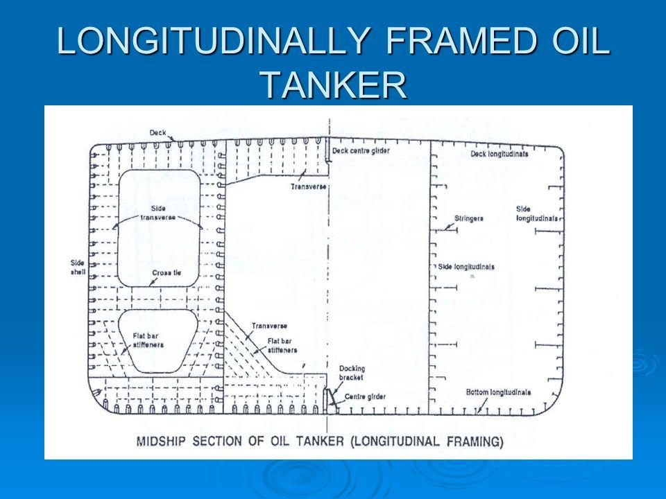 LONGITUDINALLY FRAMED OIL TANKER