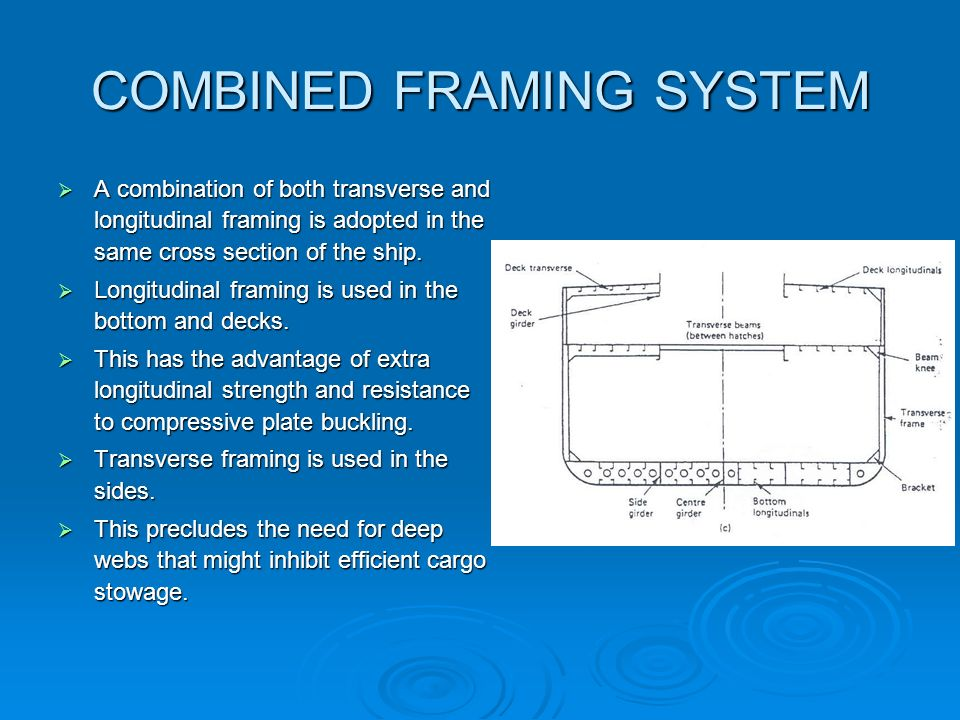 COMBINED FRAMING SYSTEM