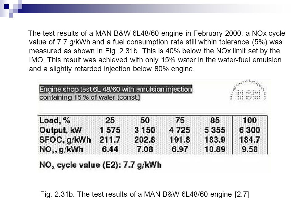 The test results of a MAN B&W 6L48/60 engine in February 2000: a NOx cycle value of 7.7 g/kWh and a fuel consumption rate still within tolerance (5%) was measured as shown in Fig. 2.31b. This is 40% below the NOx limit set by the IMO. This result was achieved with only 15% water in the water-fuel emulsion and a slightly retarded injection below 80% engine.