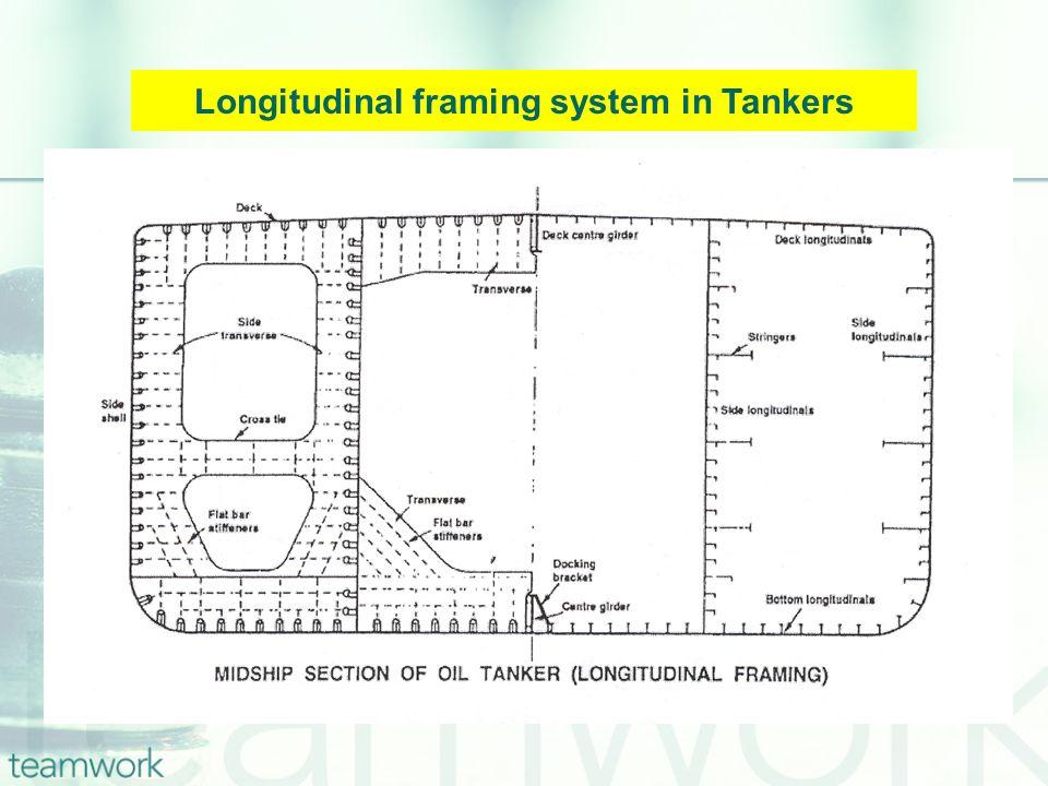 Longitudinal framing system in Tankers