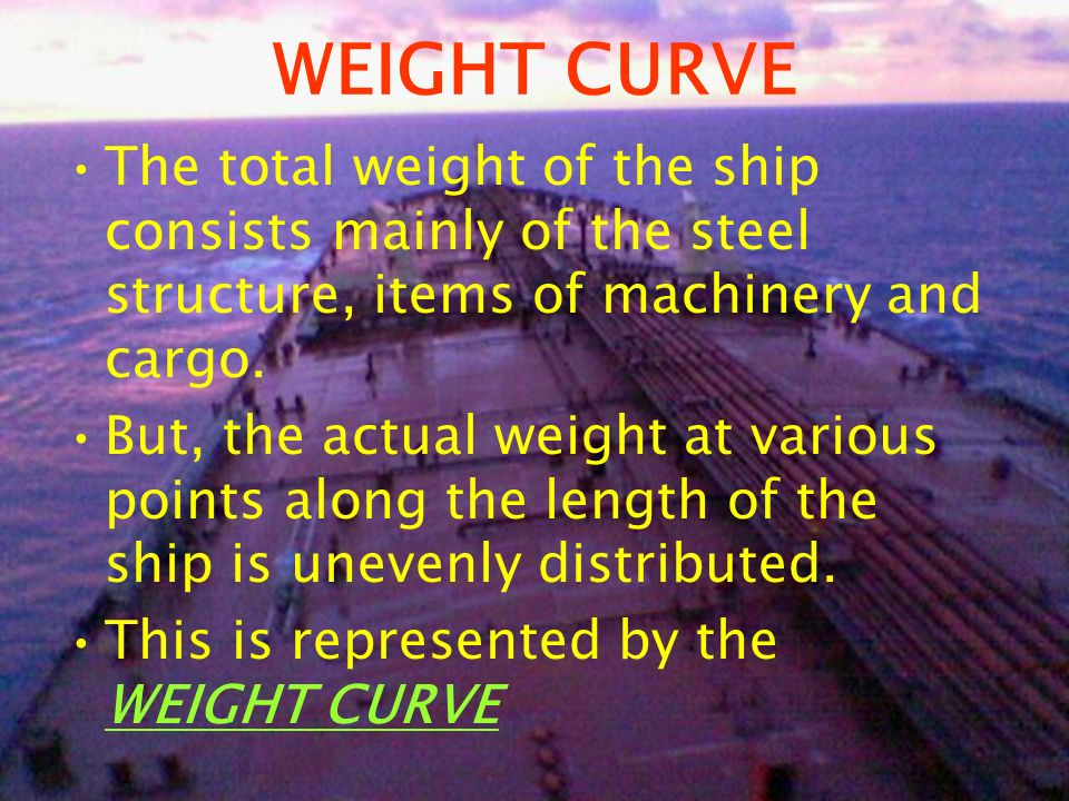 WEIGHT CURVE The total weight of the ship consists mainly of the steel structure, items of machinery and cargo.