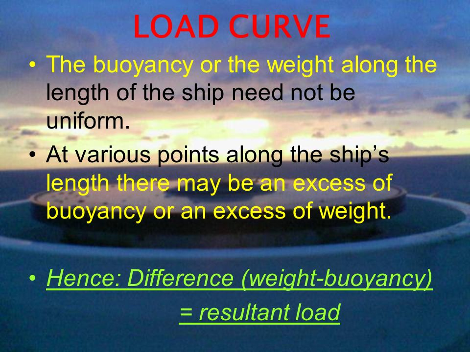 LOAD CURVE The buoyancy or the weight along the length of the ship need not be uniform.