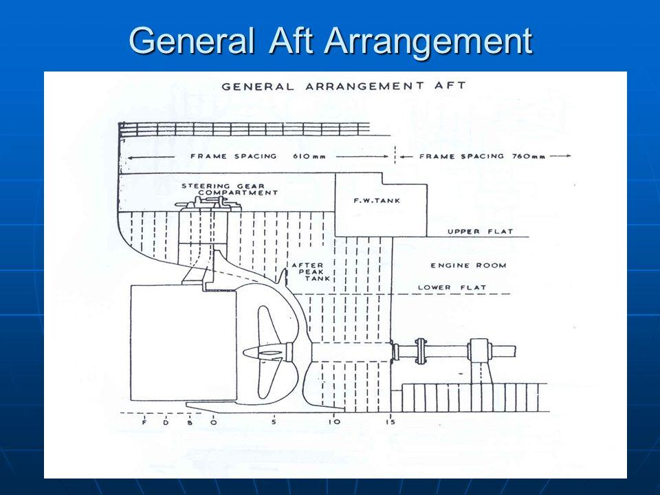 General Aft Arrangement