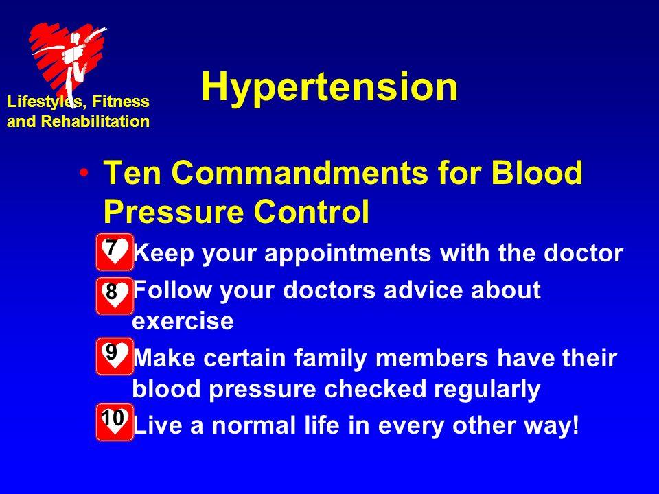 Hypertension Ten Commandments for Blood Pressure Control
