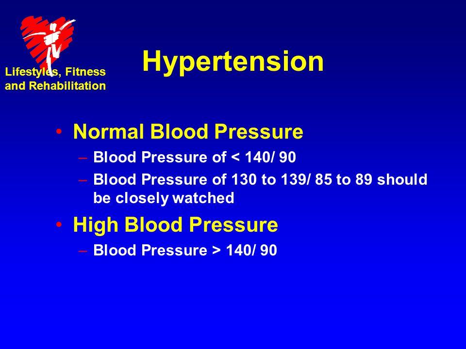 Hypertension Normal Blood Pressure High Blood Pressure