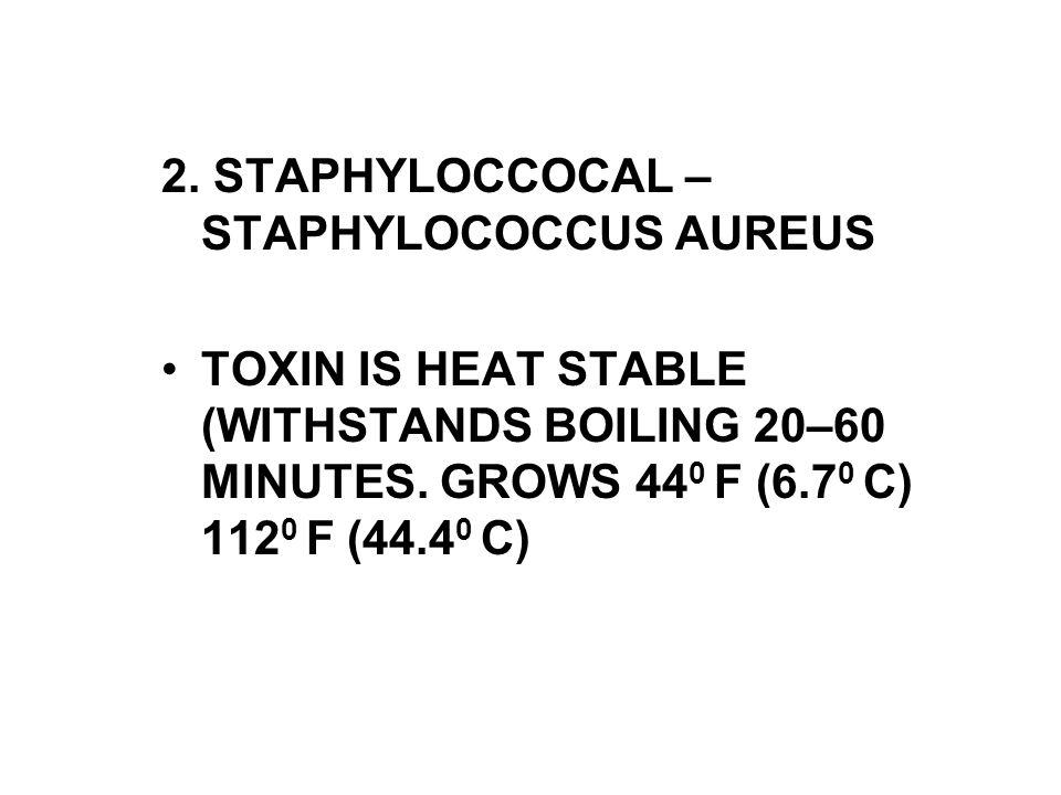 2. STAPHYLOCCOCAL – STAPHYLOCOCCUS AUREUS