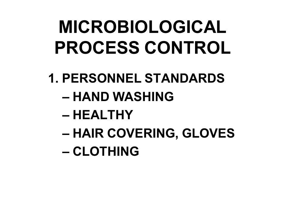 MICROBIOLOGICAL PROCESS CONTROL