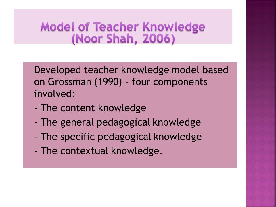 Model of Teacher Knowledge (Noor Shah, 2006)