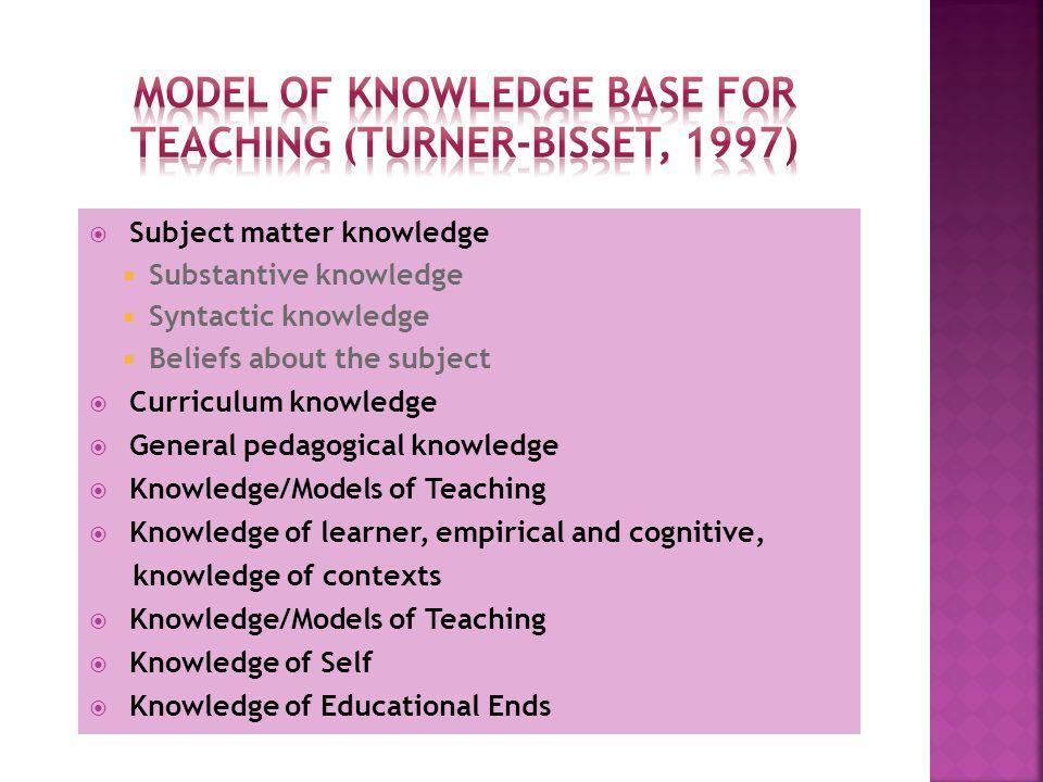 Model of Knowledge Base for Teaching (Turner-Bisset, 1997)