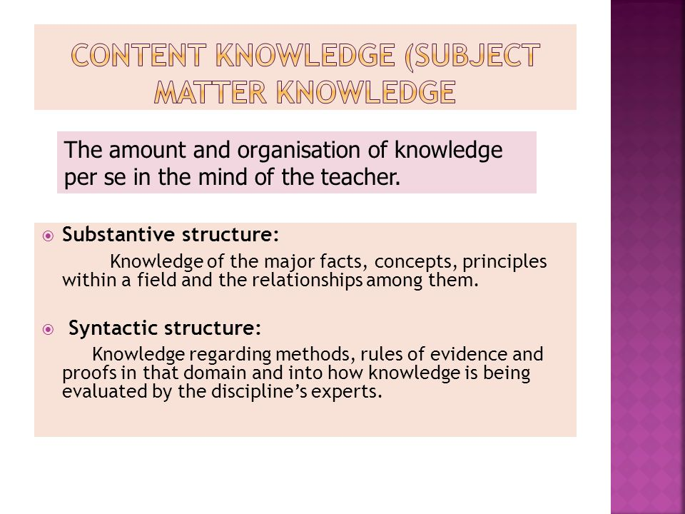 Content knowledge (Subject matter knowledge