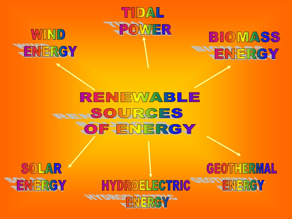RENEWABLE SOURCES OF ENERGY TIDAL POWER WIND ENERGY BIOMASS ENERGY