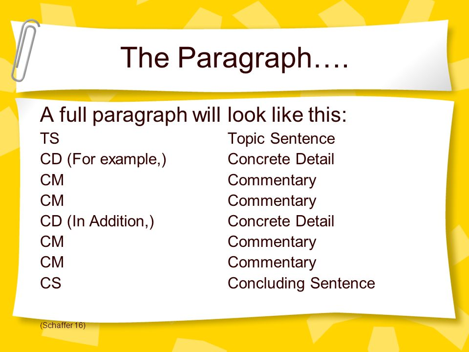 jane schaffer essay format powerpoint Jane schaffer four paragraph modelparagraph #1 introduction 40+ words 3+   presentation courses powerpoint courses by linkedin learning  8  sentences 100+ words format: #1 topic sentence #2 cd, starts with for  body  paragraphs (3): (for 2 chunk paragraphs only use 2 cds and 4 cms in.