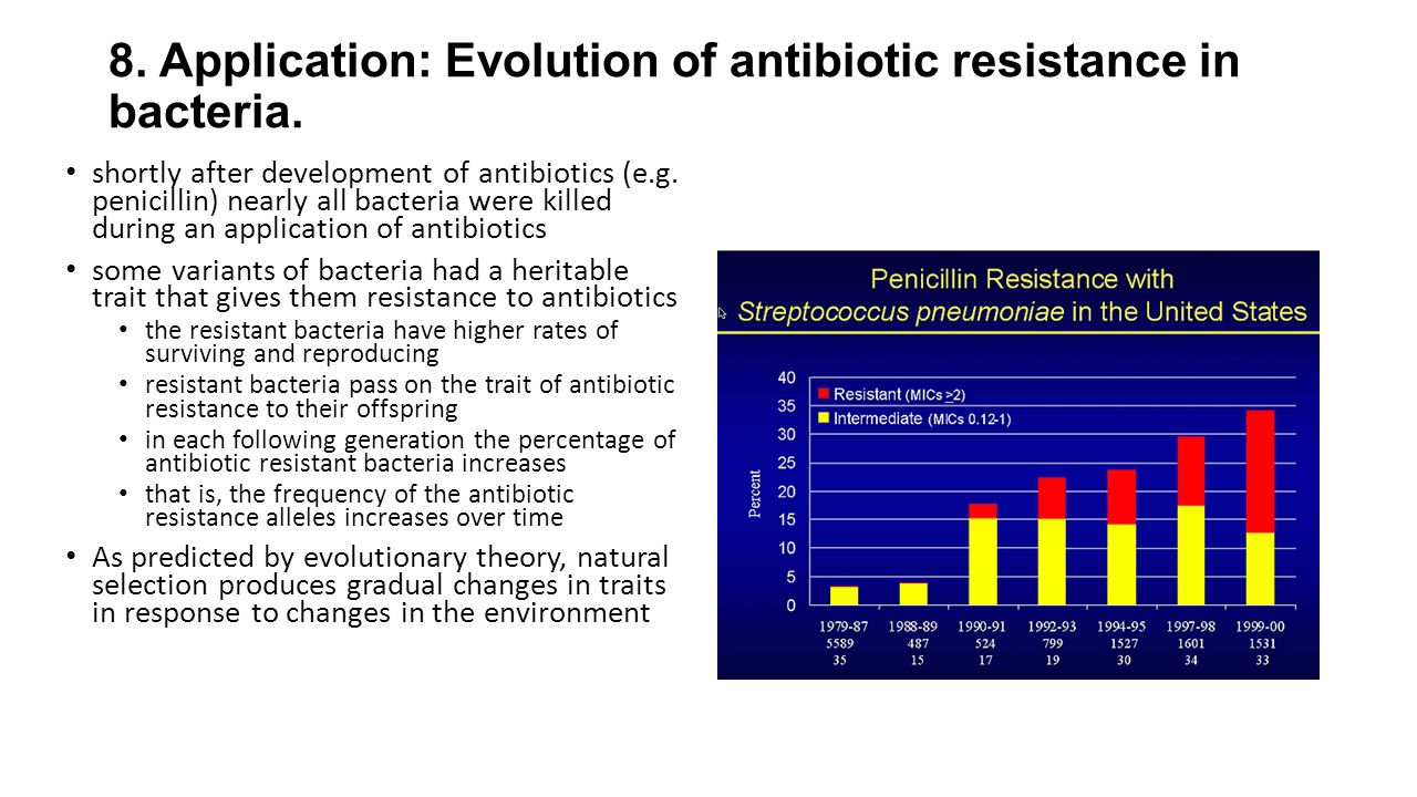"The ""Evolution"" of Antibiotic Resistance"