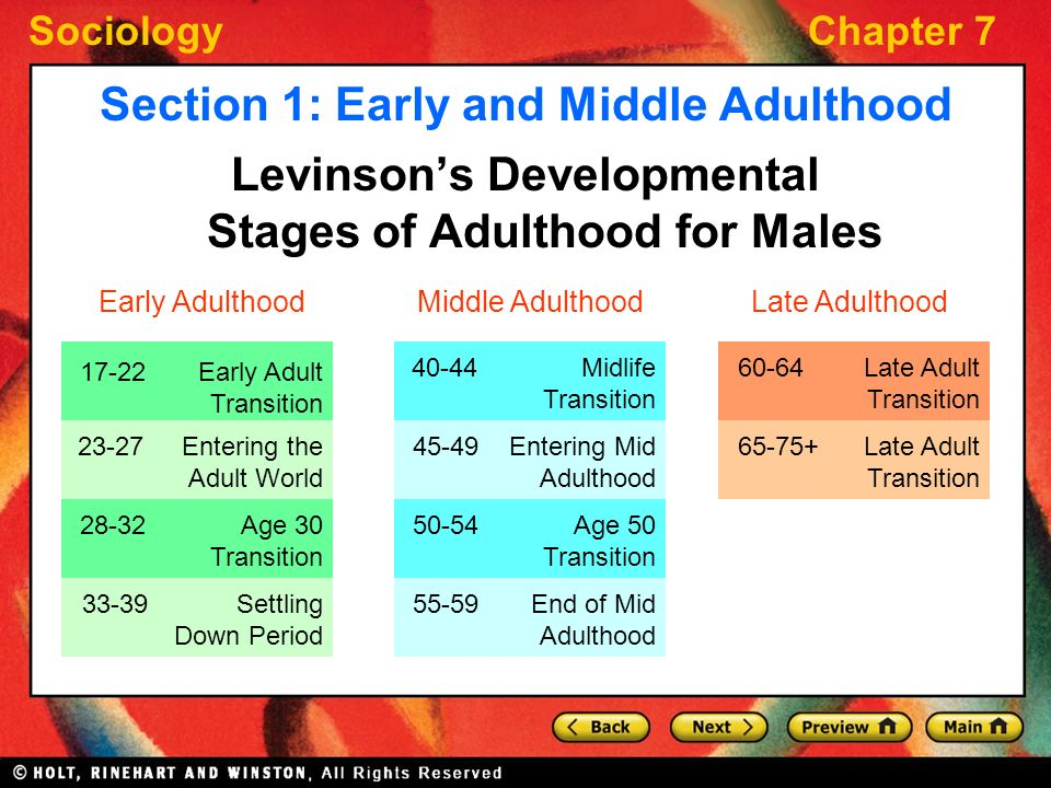 levinsons stages of adult development Super's career stages and levinson's life development models  generalized these stages to age ranges: entering adult world (22-28)  stage in a person's .