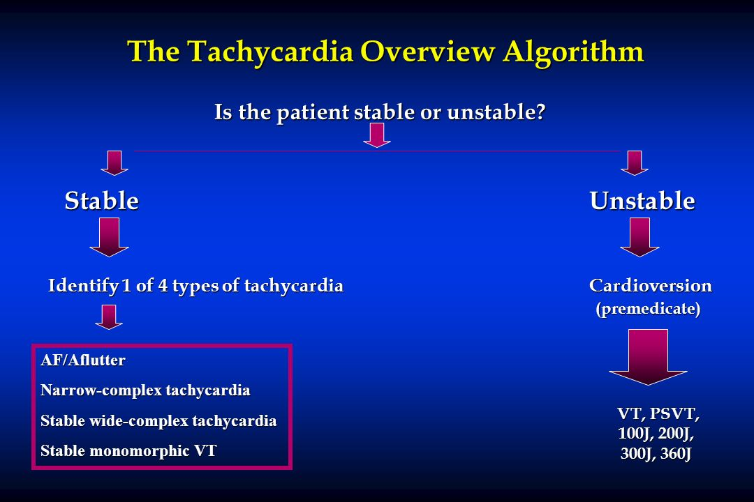 The Tachycardia Overview Algorithm