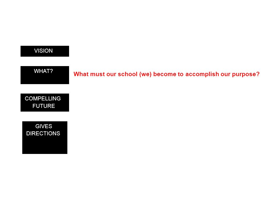 What must our school (we) become to accomplish our purpose