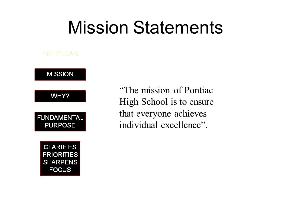 Mission Statements The mission of Pontiac High School is to ensure that everyone achieves individual excellence .