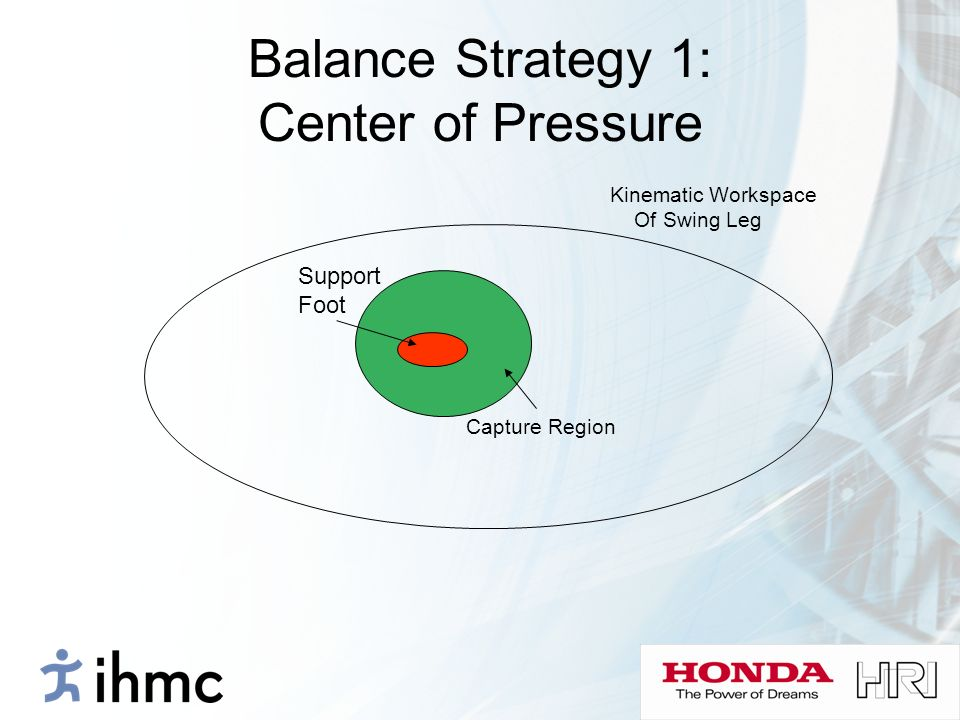 Balance Strategy 1: Center of Pressure
