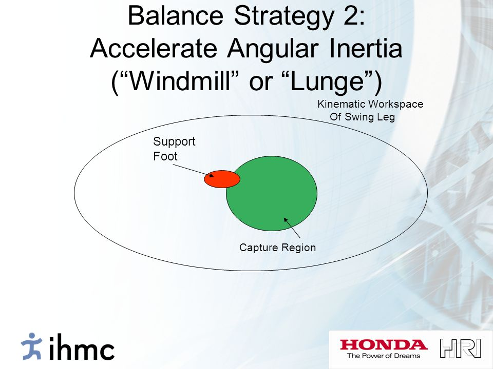 Balance Strategy 2: Accelerate Angular Inertia ( Windmill or Lunge )