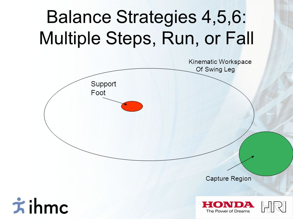 Balance Strategies 4,5,6: Multiple Steps, Run, or Fall