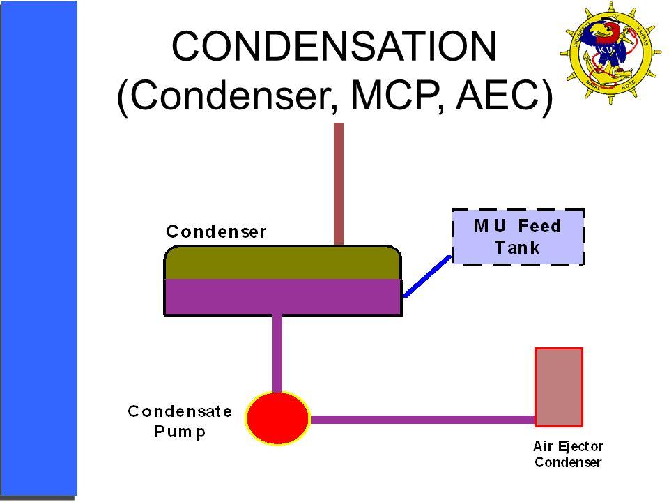 CONDENSATION (Condenser, MCP, AEC)