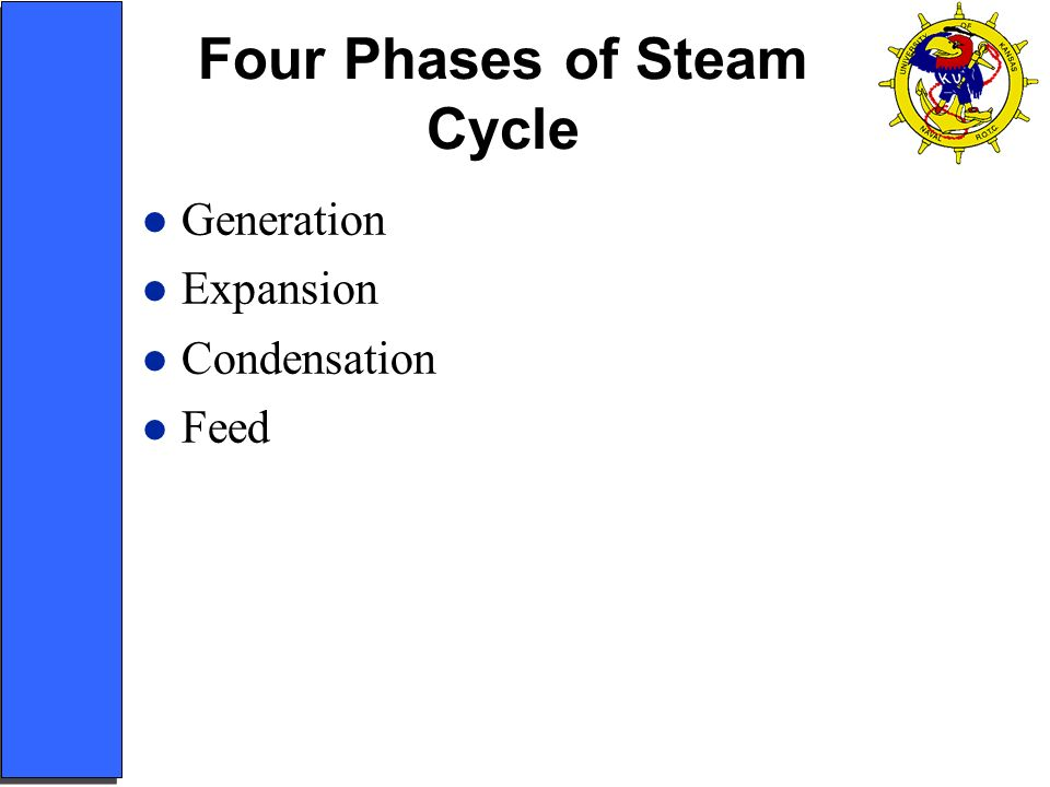 Four Phases of Steam Cycle