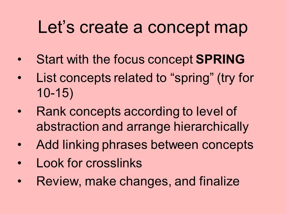 Let's create a concept map