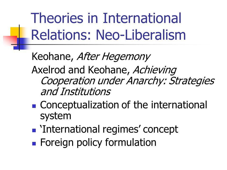 environmental theories in international relations