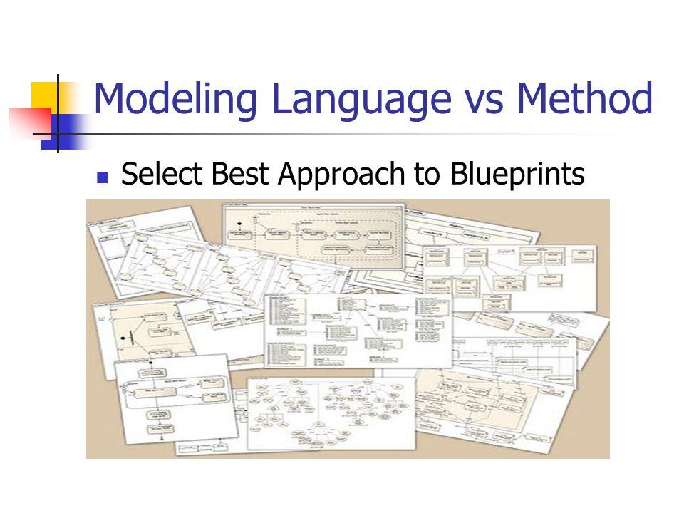 Modeling Language vs Method