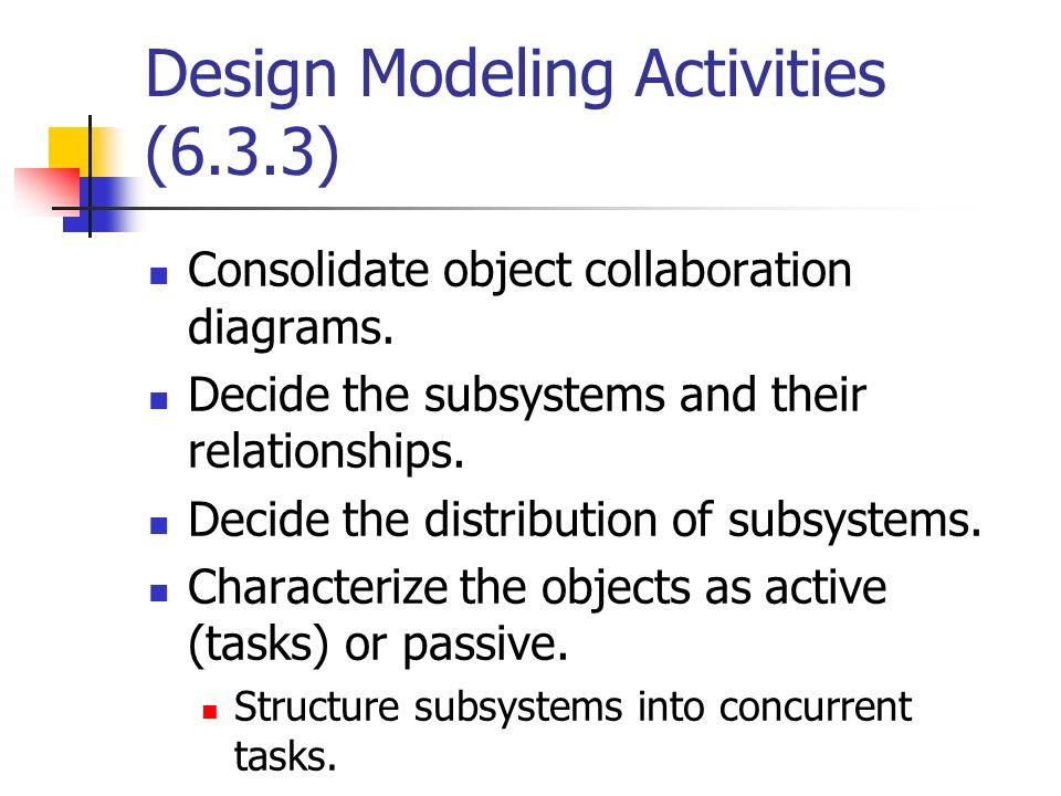 Design Modeling Activities (6.3.3)
