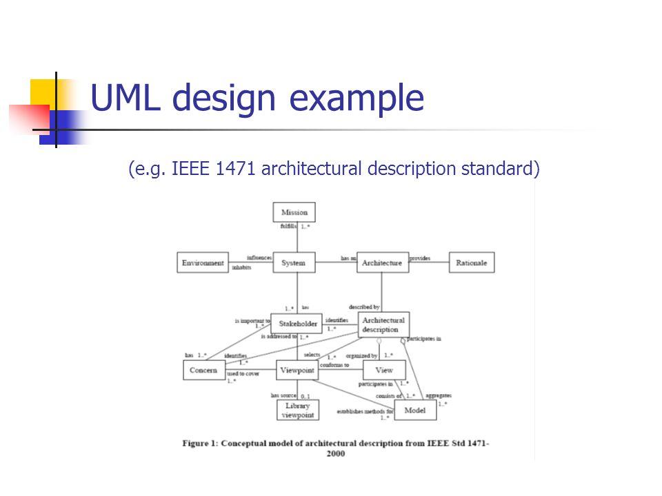 UML design example (e.g. IEEE 1471 architectural description standard)