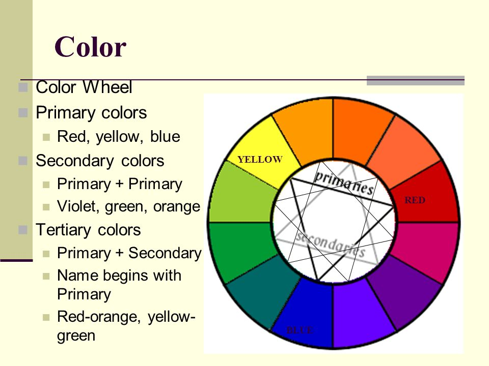 Color Color Wheel Primary colors Secondary colors Tertiary colors