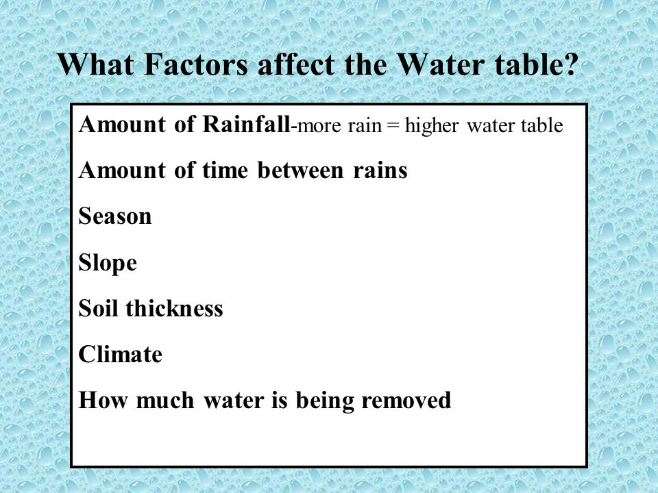 how the amount of water affects Rate per unit of water content decrease, the less the amount of water present in  the tissues  how does the quantity of water present in the tissues affect the.