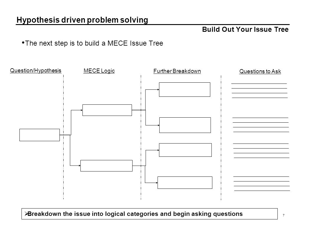 Build Out Your Issue Tree